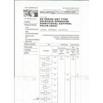 NACHI Hydraulic Solenoid Operated Directional Control Valve SA-G01-C6-C1-30 origin