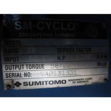 Sumitomo SM-Cyclo CHHPS4205Y-29 Gear Reducer