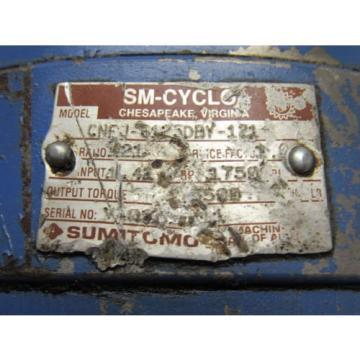 Sumitomo SM-Cyclo CNFJ-6123DBY-121 Inline Gear Reducer 121:1 Ratio 141 Hp
