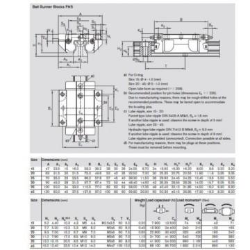 Bosch Rexroth Linear Ball Runner Block R165111320